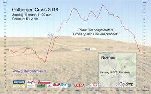 Gulbergencross